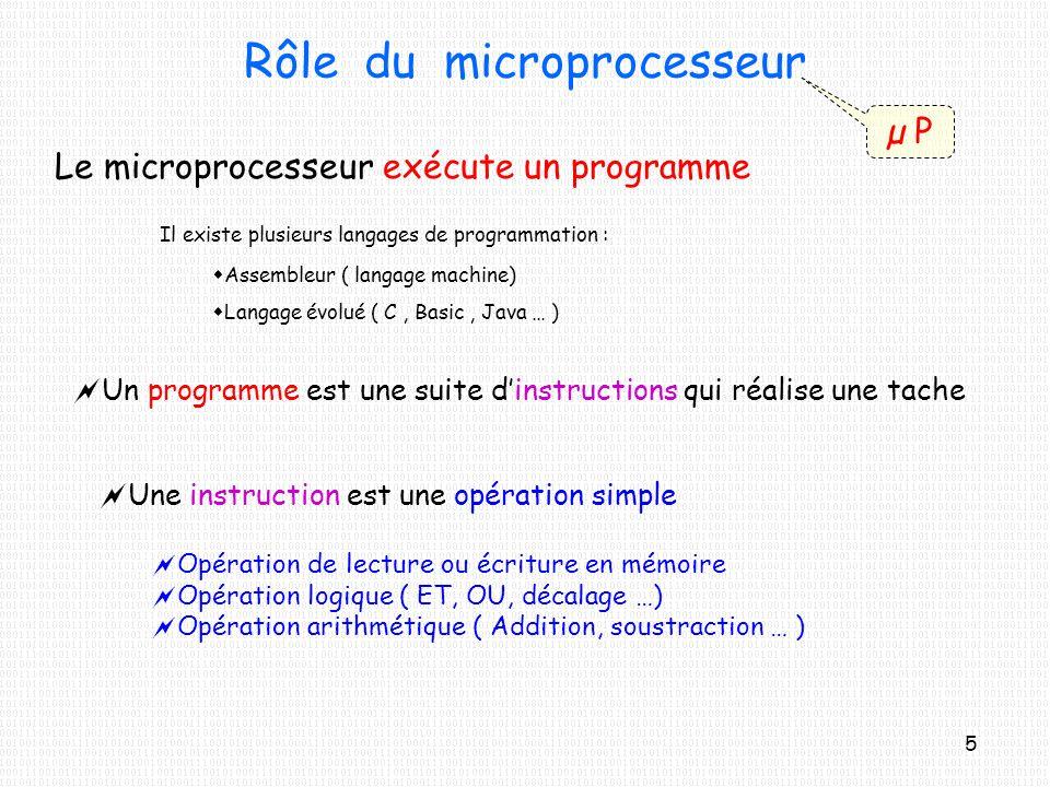 Rôle du microprocesseur