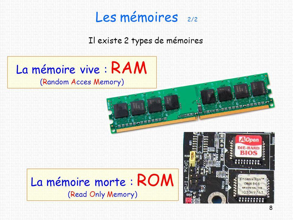 La mémoire vive : RAM (Random Acces Memory)
