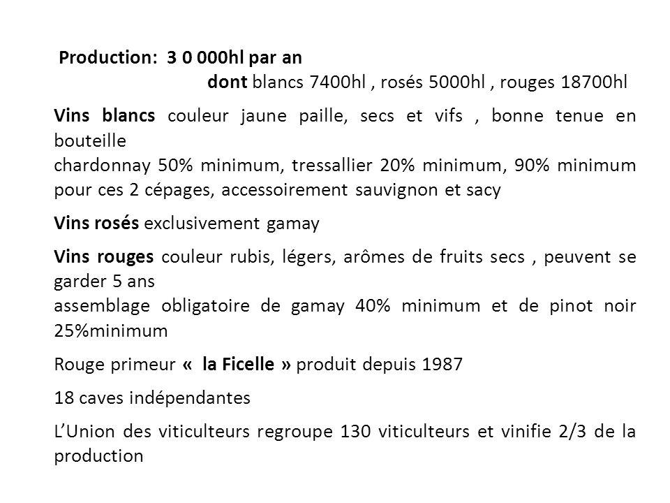 Production: 3 0 000hl par an dont blancs 7400hl , rosés 5000hl , rouges 18700hl.