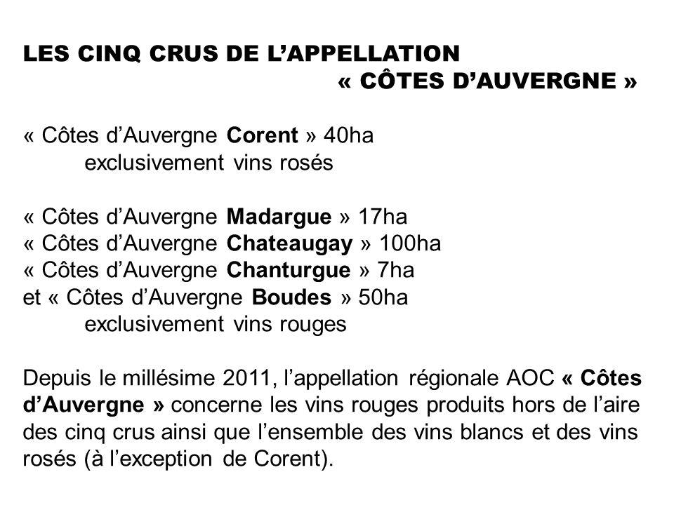 LES CINQ CRUS DE L'APPELLATION « CÔTES D'AUVERGNE » « Côtes d'Auvergne Corent » 40ha exclusivement vins rosés « Côtes d'Auvergne Madargue » 17ha « Côtes d'Auvergne Chateaugay » 100ha « Côtes d'Auvergne Chanturgue » 7ha et « Côtes d'Auvergne Boudes » 50ha exclusivement vins rouges Depuis le millésime 2011, l'appellation régionale AOC « Côtes d'Auvergne » concerne les vins rouges produits hors de l'aire des cinq crus ainsi que l'ensemble des vins blancs et des vins rosés (à l'exception de Corent).