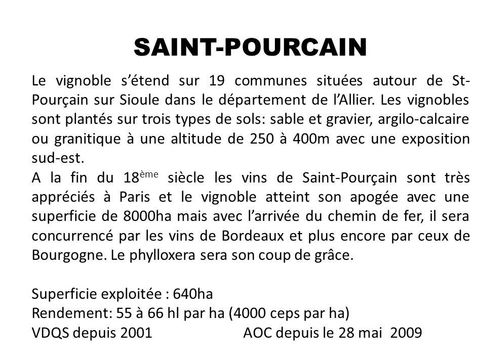 SAINT-POURCAIN