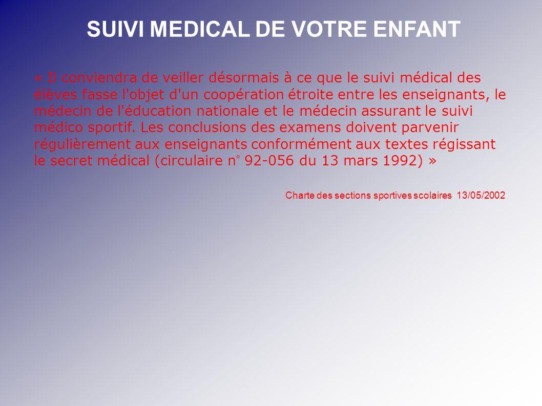 SUIVI MEDICAL DE VOTRE ENFANT