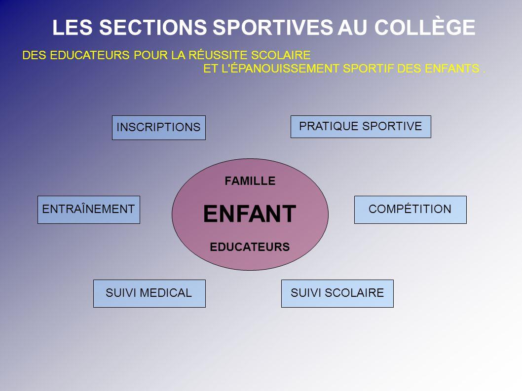 LES SECTIONS SPORTIVES AU COLLÈGE