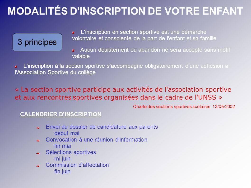 MODALITÉS D INSCRIPTION DE VOTRE ENFANT