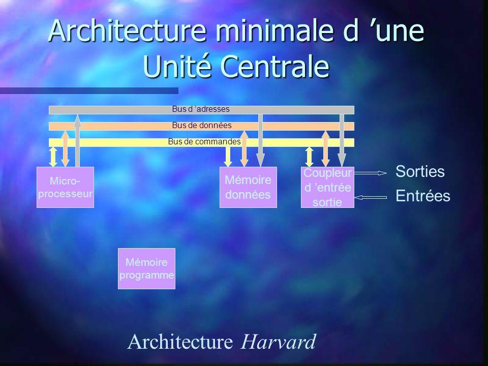 Architecture minimale d 'une Unité Centrale