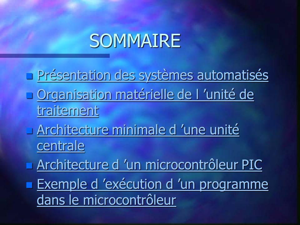 SOMMAIRE Présentation des systèmes automatisés