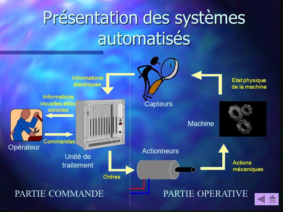 Présentation des systèmes automatisés
