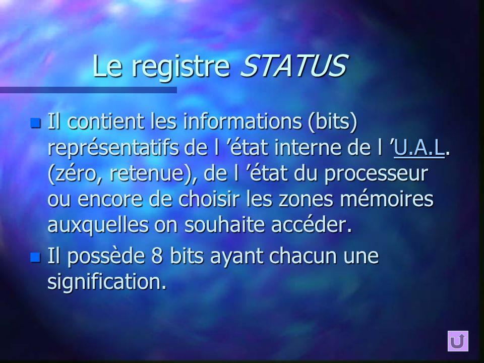 Le registre STATUS