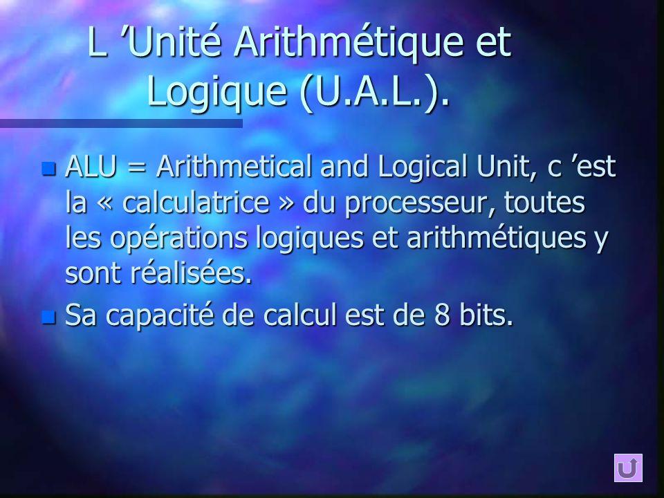 L 'Unité Arithmétique et Logique (U.A.L.).