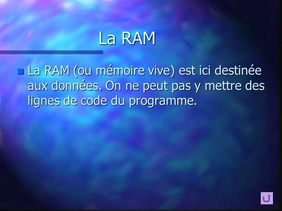 La RAM La RAM (ou mémoire vive) est ici destinée aux données.
