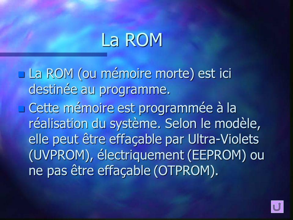 La ROM La ROM (ou mémoire morte) est ici destinée au programme.