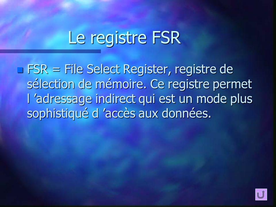 Le registre FSR