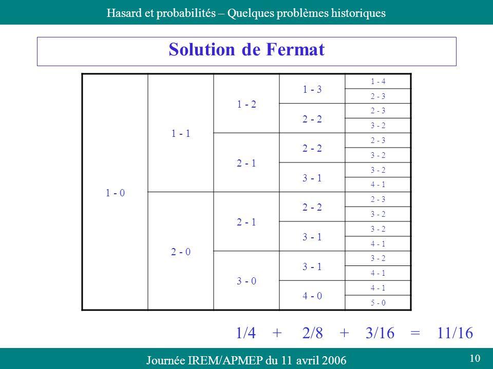 Solution de Fermat 1/4 + 2/8 + 3/16 = 11/16
