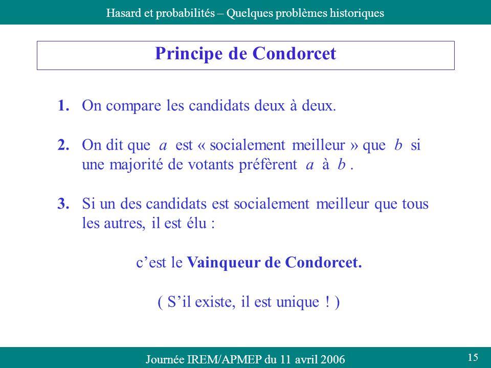 Principe de Condorcet 1. On compare les candidats deux à deux.