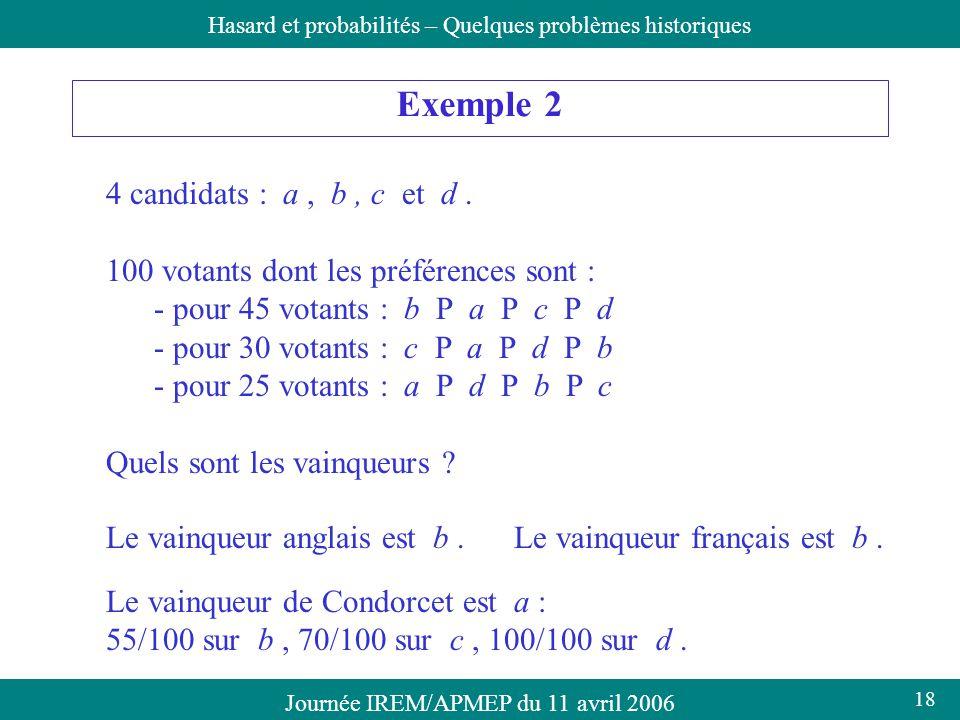 Exemple 2 4 candidats : a , b , c et d .