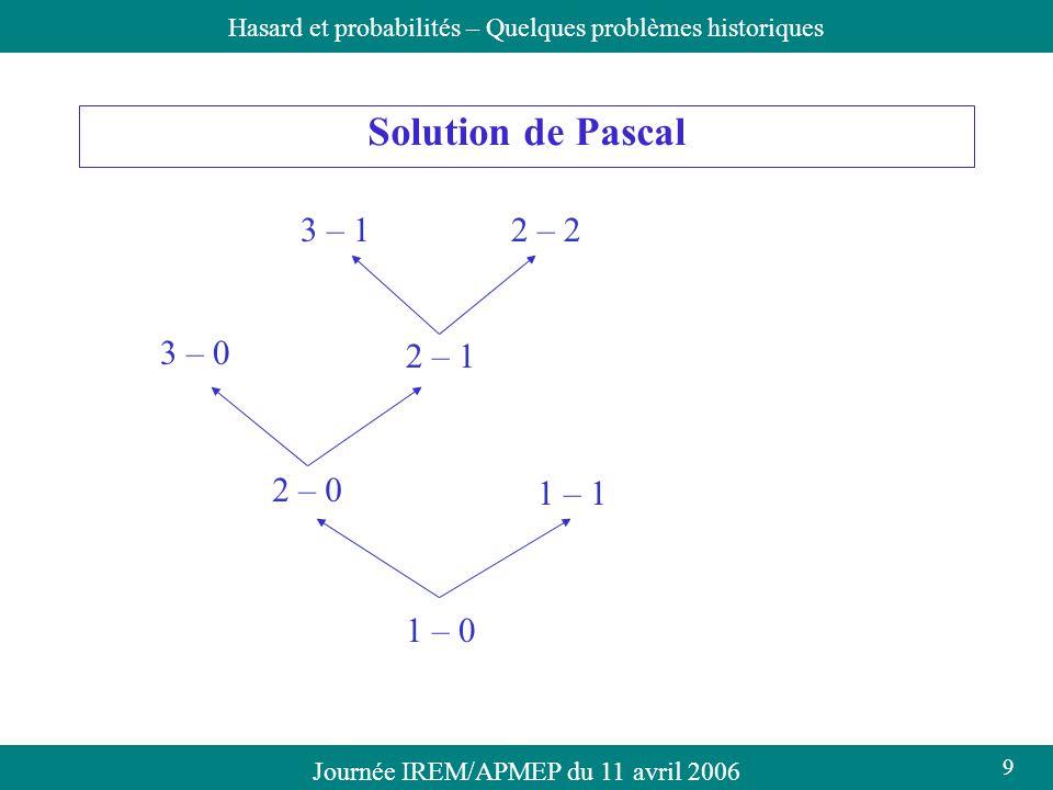Solution de Pascal 3 – 1 2 – 2 2 – 1 3 – 0 2 – 0 1 – 1 1 – 0