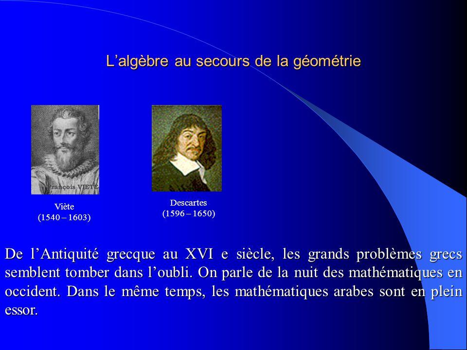 L'algèbre au secours de la géométrie