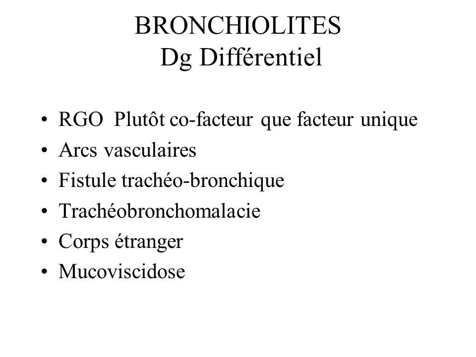 BRONCHIOLITES Dg Différentiel