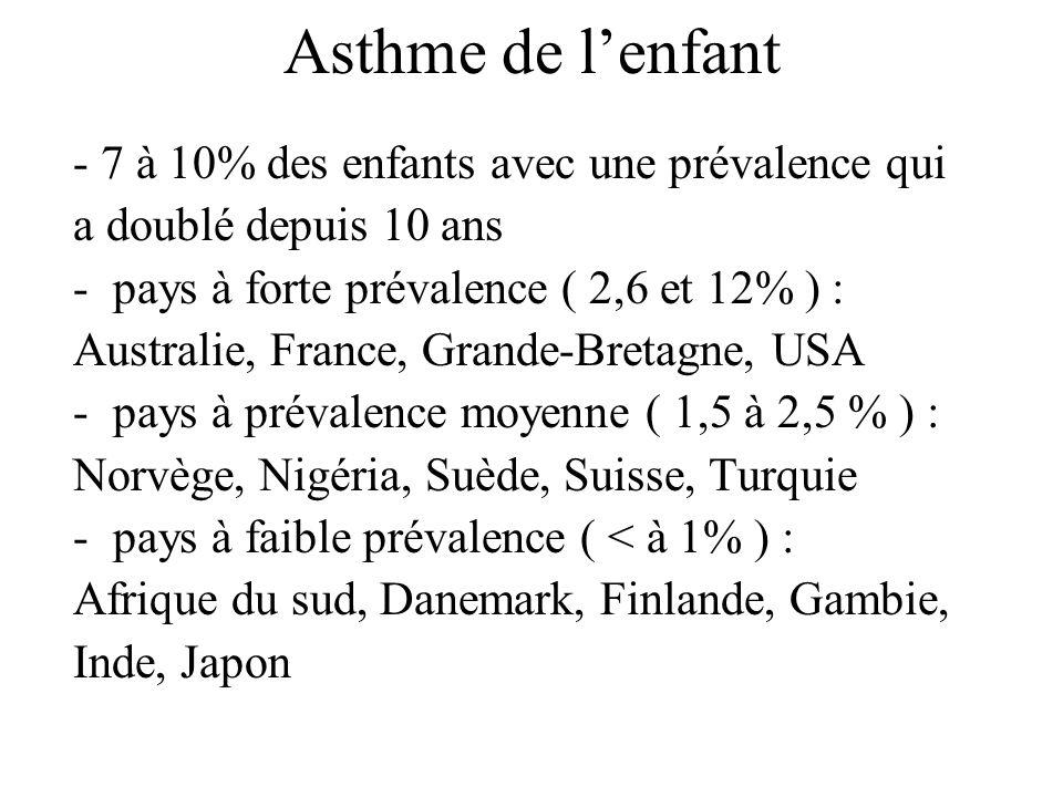 Asthme de l'enfant - 7 à 10% des enfants avec une prévalence qui