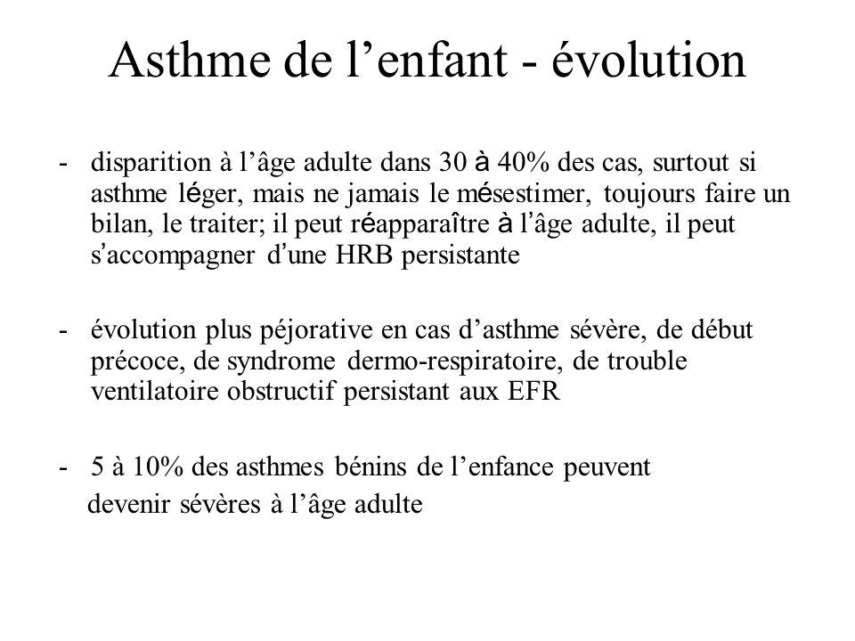 Asthme de l'enfant - évolution