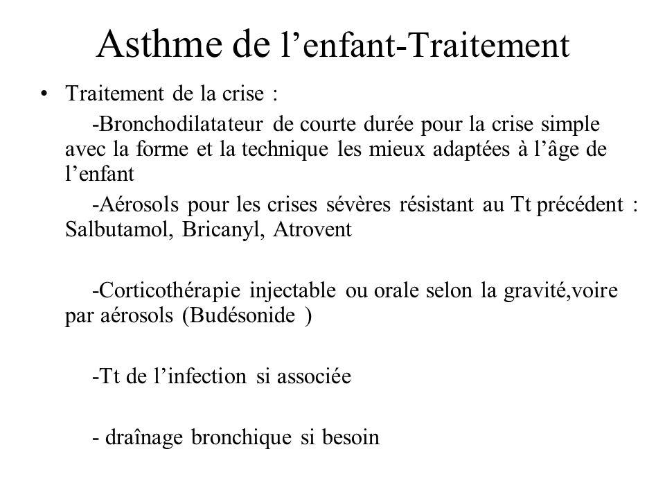 Asthme de l'enfant-Traitement