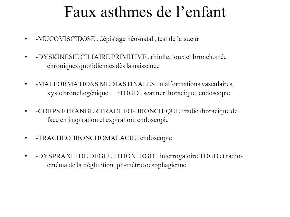 Faux asthmes de l'enfant