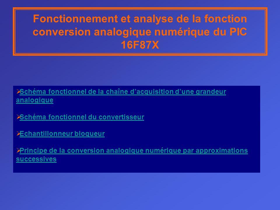 Fonctionnement et analyse de la fonction conversion analogique numérique du PIC 16F87X