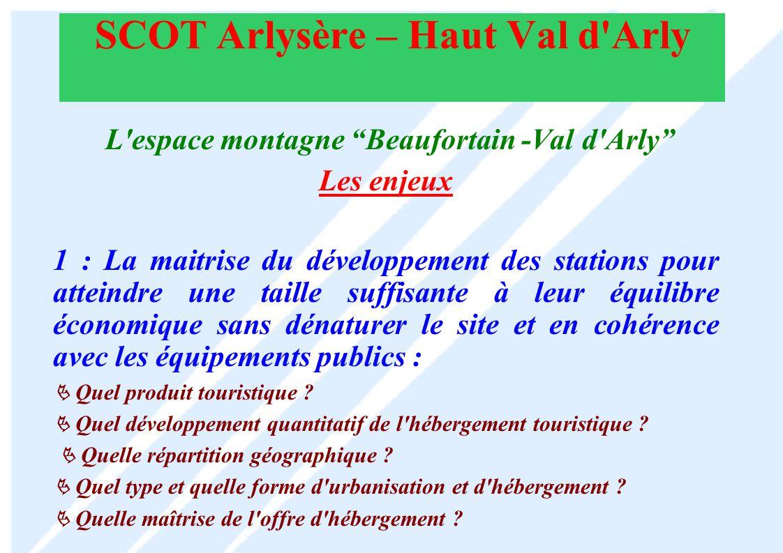 SCOT Arlysère – Haut Val d Arly