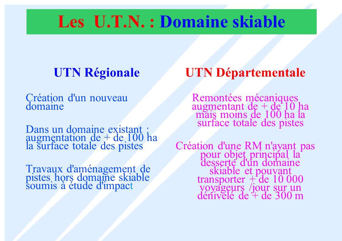Les U.T.N. : Domaine skiable