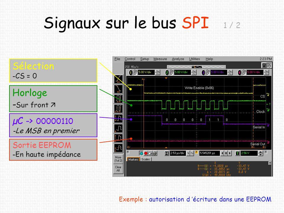 Signaux sur le bus SPI 1 / 2 Sélection Horloge -Sur front 