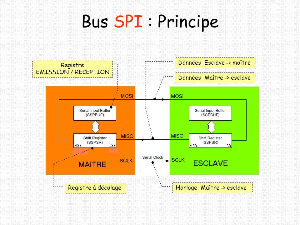 Bus SPI : Principe Données Esclave -> maître Registre