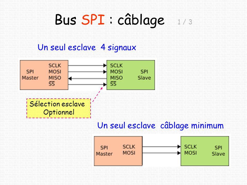 Bus SPI : câblage 1 / 3 Un seul esclave 4 signaux