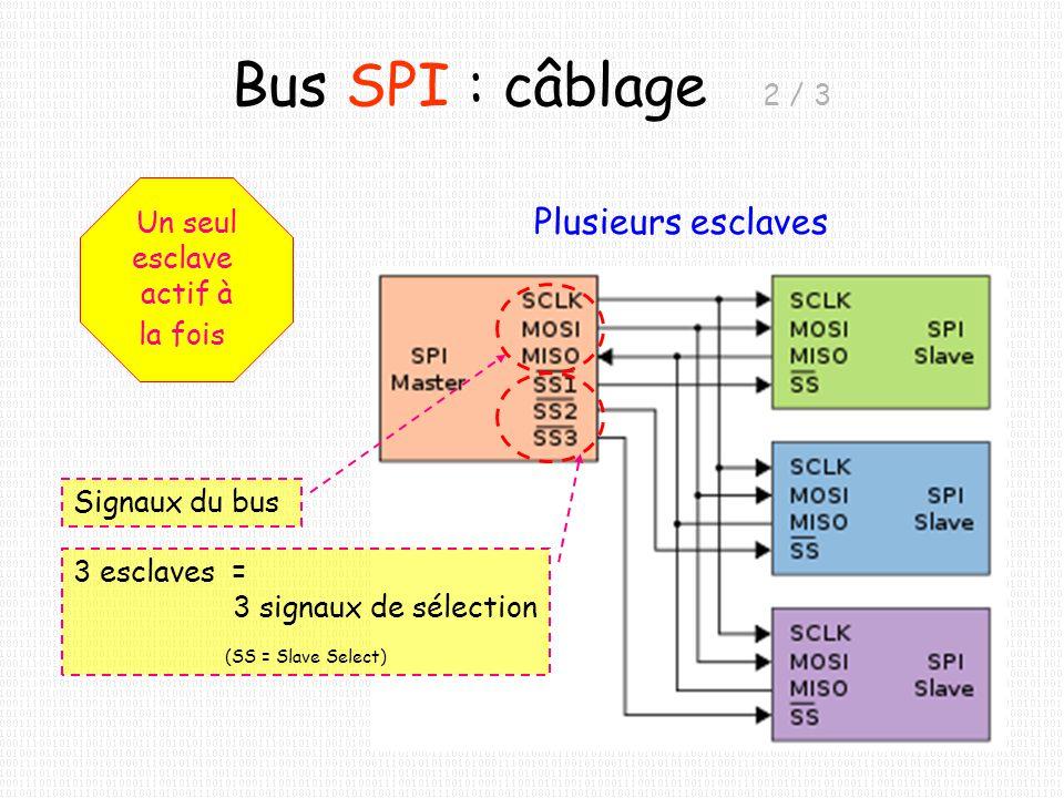Bus SPI : câblage 2 / 3 Plusieurs esclaves Un seul esclave actif à