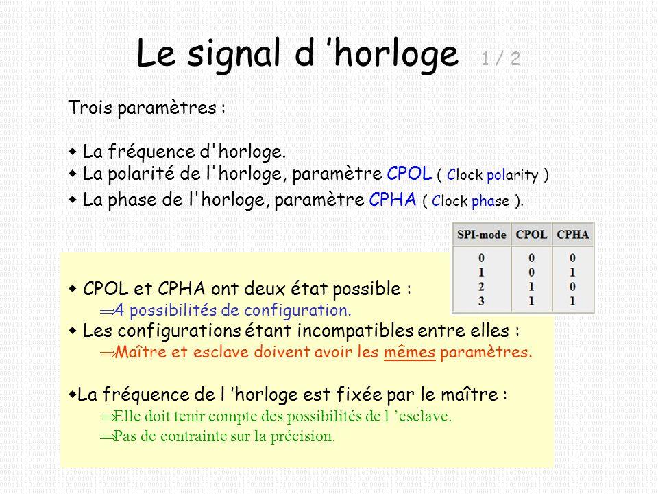 Le signal d 'horloge 1 / 2 Trois paramètres : La fréquence d horloge.