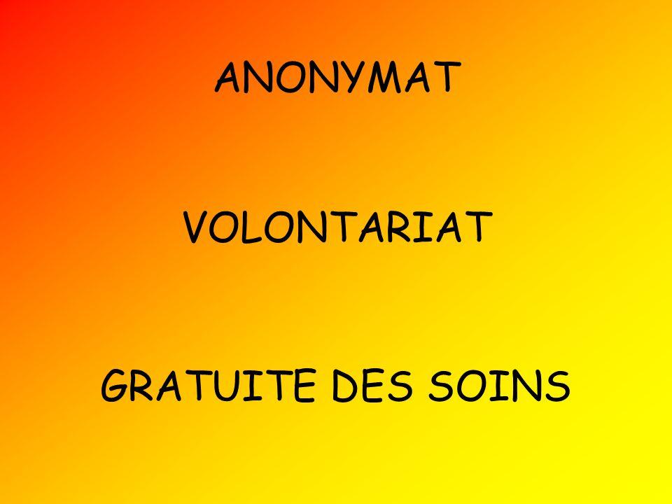 ANONYMAT VOLONTARIAT GRATUITE DES SOINS
