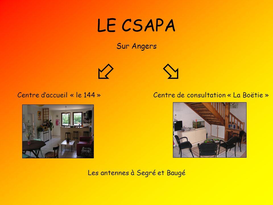   LE CSAPA Sur Angers Centre d'accueil « le 144 »