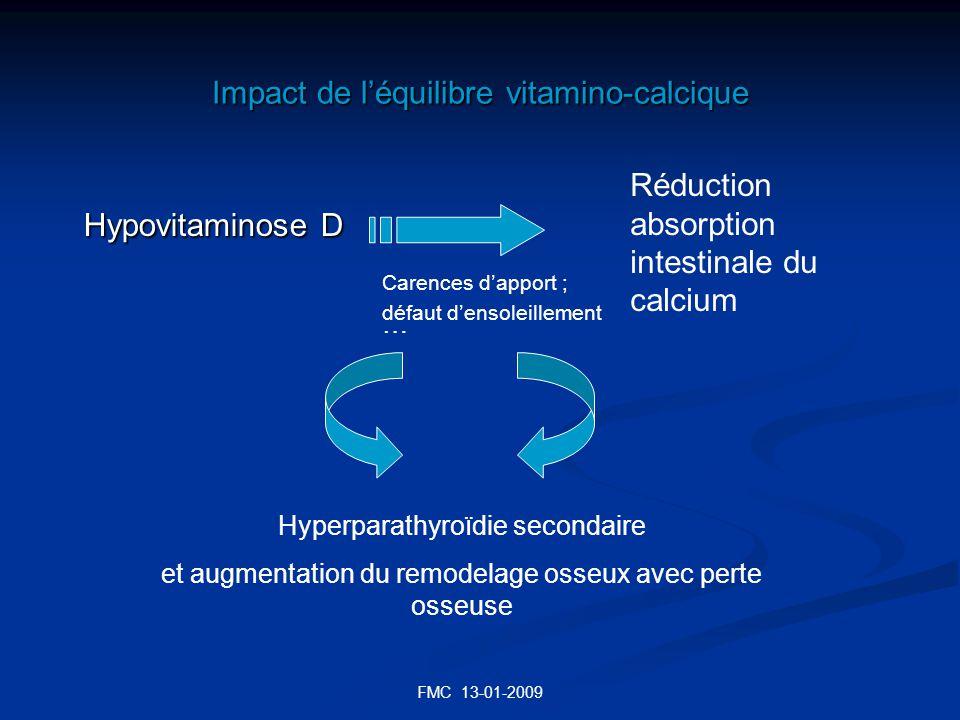 Impact de l'équilibre vitamino-calcique
