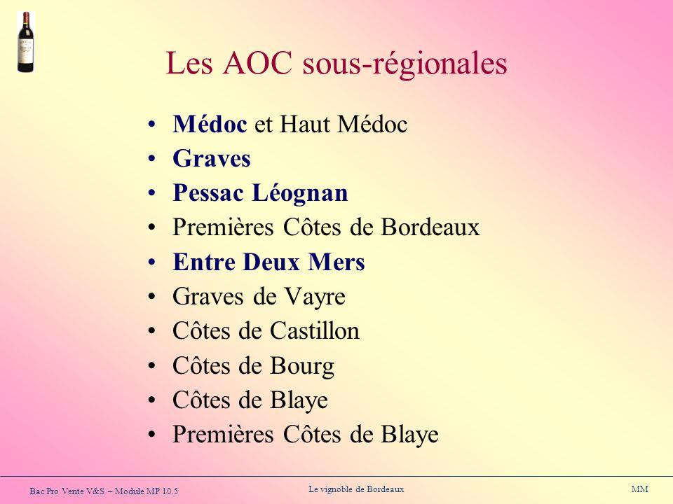 Les AOC sous-régionales