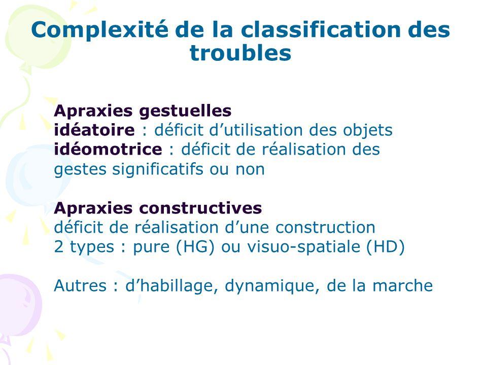 Complexité de la classification des troubles