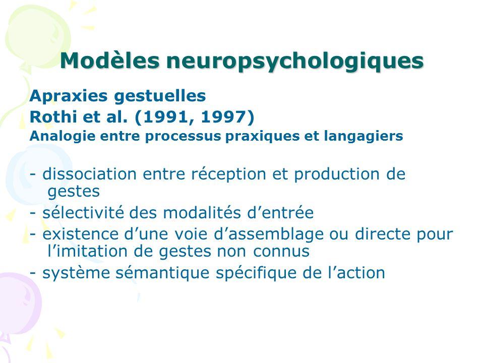 Modèles neuropsychologiques