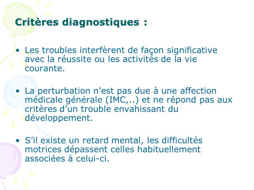 Critères diagnostiques :