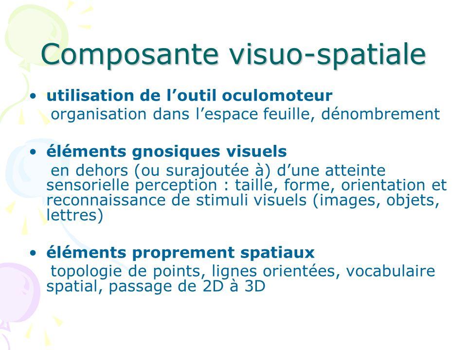 Composante visuo-spatiale