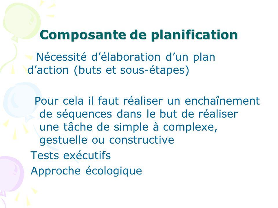 Composante de planification