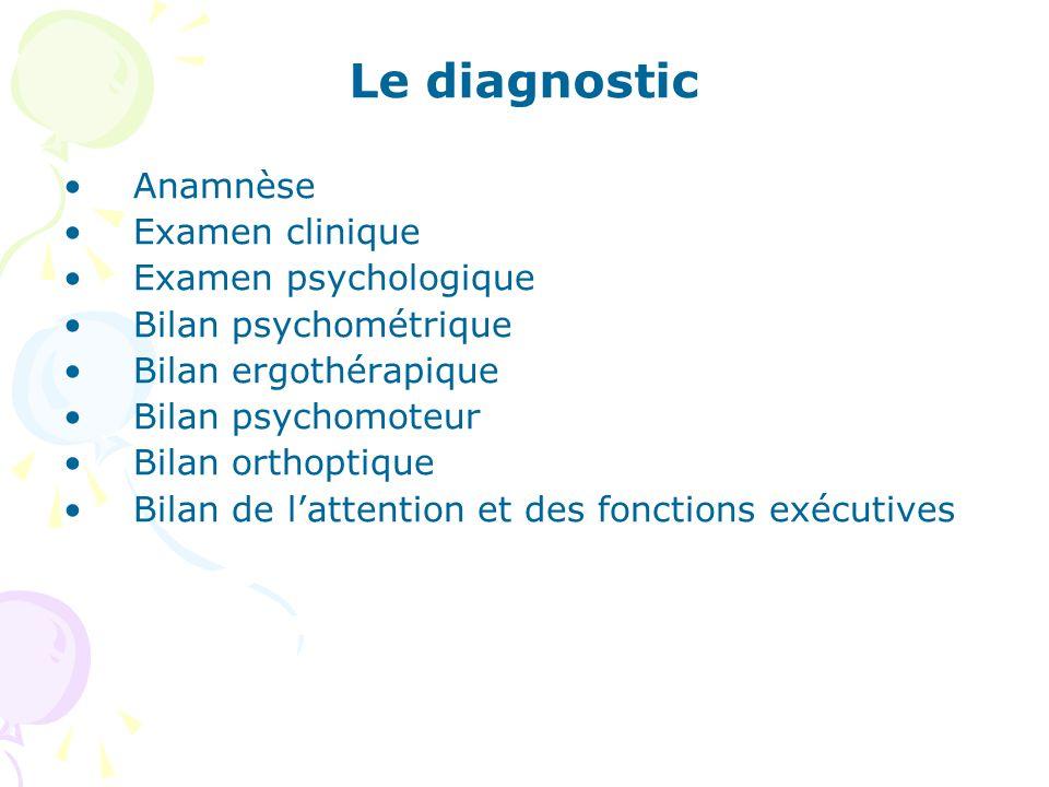 Le diagnostic Anamnèse Examen clinique Examen psychologique