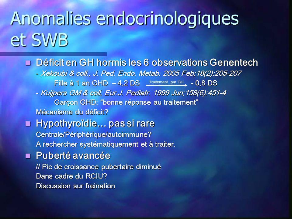 Anomalies endocrinologiques et SWB