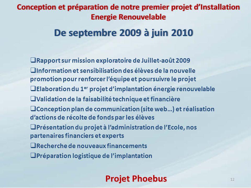 Conception et préparation de notre premier projet d'Installation Energie Renouvelable
