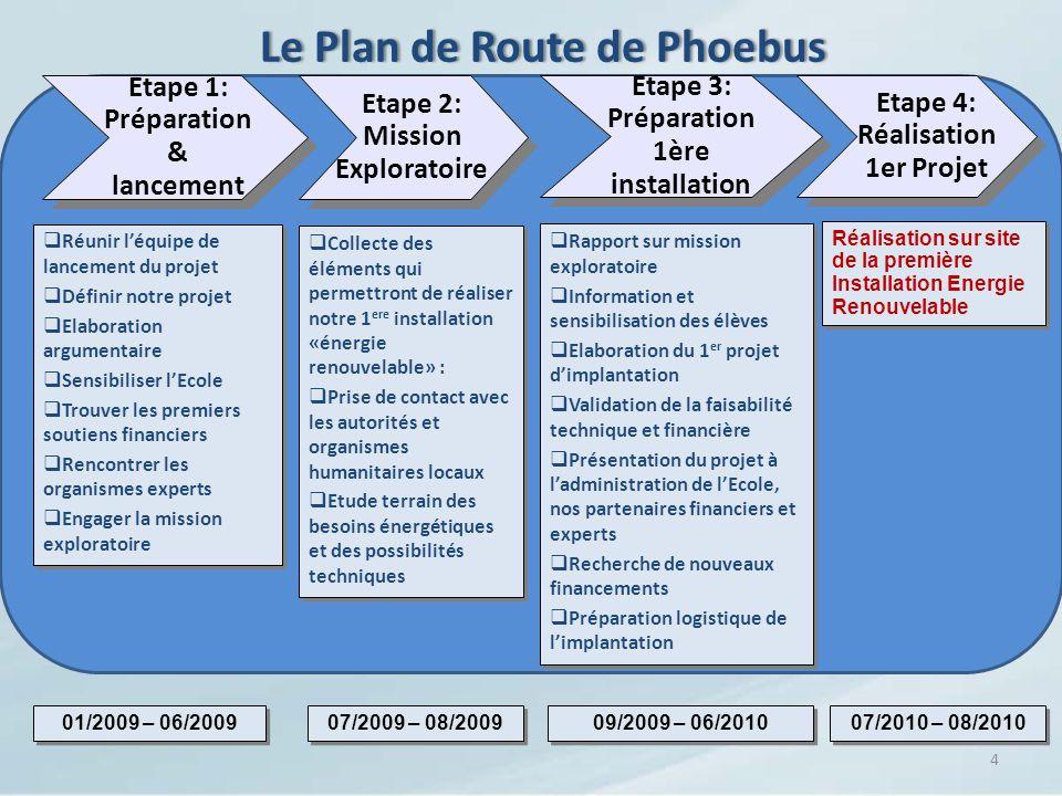 Le Plan de Route de Phoebus