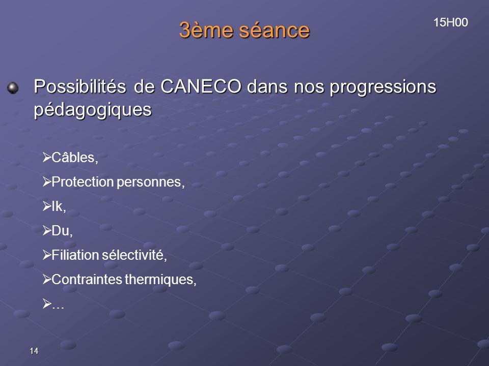 3ème séance Possibilités de CANECO dans nos progressions pédagogiques
