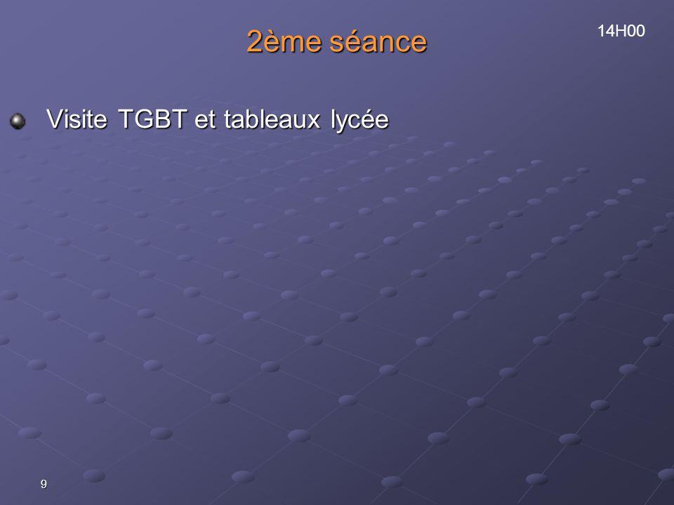 2ème séance Visite TGBT et tableaux lycée 14H00 9
