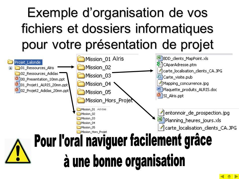 Exemple d'organisation de vos fichiers et dossiers informatiques pour votre présentation de projet